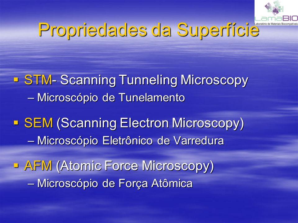 Propriedades da Superfície STM- Scanning Tunneling Microscopy STM- Scanning Tunneling Microscopy –Microscópio de Tunelamento SEM (Scanning Electron Microscopy) SEM (Scanning Electron Microscopy) –Microscópio Eletrônico de Varredura AFM (Atomic Force Microscopy) AFM (Atomic Force Microscopy) –Microscópio de Força Atômica