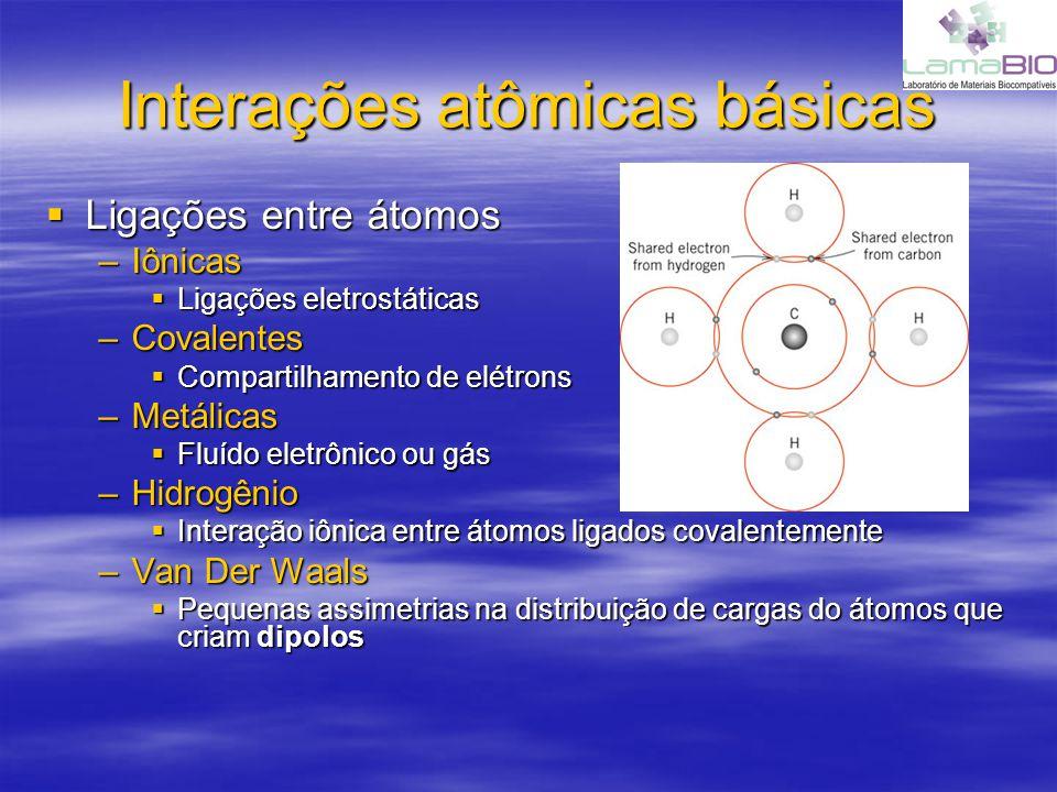Interações atômicas básicas Ligações entre átomos Ligações entre átomos –Iônicas Ligações eletrostáticas Ligações eletrostáticas –Covalentes Compartilhamento de elétrons Compartilhamento de elétrons –Metálicas Fluído eletrônico ou gás Fluído eletrônico ou gás –Hidrogênio Interação iônica entre átomos ligados covalentemente Interação iônica entre átomos ligados covalentemente –Van Der Waals Pequenas assimetrias na distribuição de cargas do átomos que criam dipolos Pequenas assimetrias na distribuição de cargas do átomos que criam dipolos