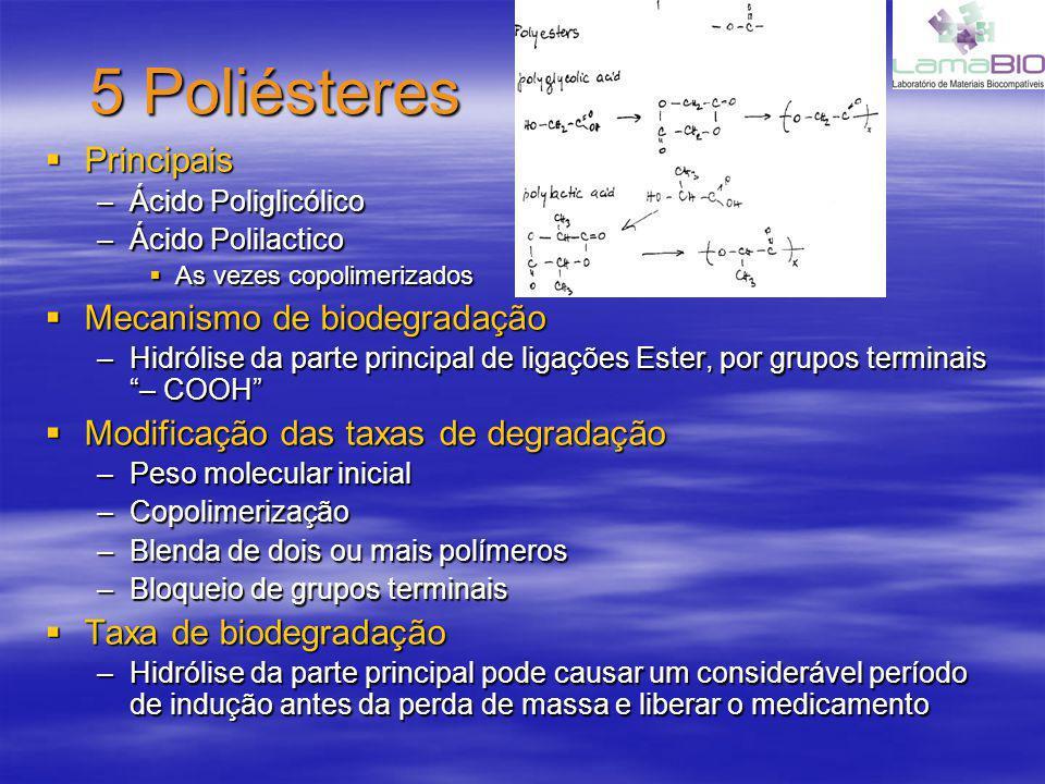 5 Poliésteres Principais Principais –Ácido Poliglicólico –Ácido Polilactico As vezes copolimerizados As vezes copolimerizados Mecanismo de biodegradação Mecanismo de biodegradação –Hidrólise da parte principal de ligações Ester, por grupos terminais – COOH Modificação das taxas de degradação Modificação das taxas de degradação –Peso molecular inicial –Copolimerização –Blenda de dois ou mais polímeros –Bloqueio de grupos terminais Taxa de biodegradação Taxa de biodegradação –Hidrólise da parte principal pode causar um considerável período de indução antes da perda de massa e liberar o medicamento