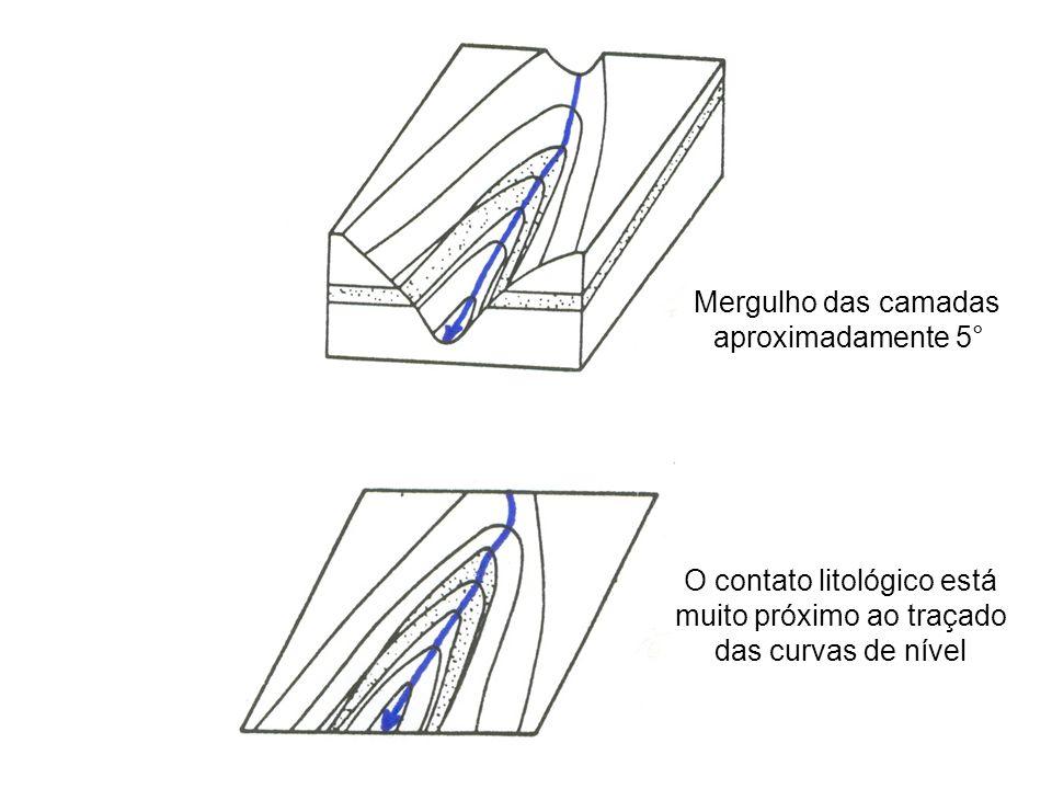 Mergulho das camadas aproximadamente 5° O contato litológico está muito próximo ao traçado das curvas de nível