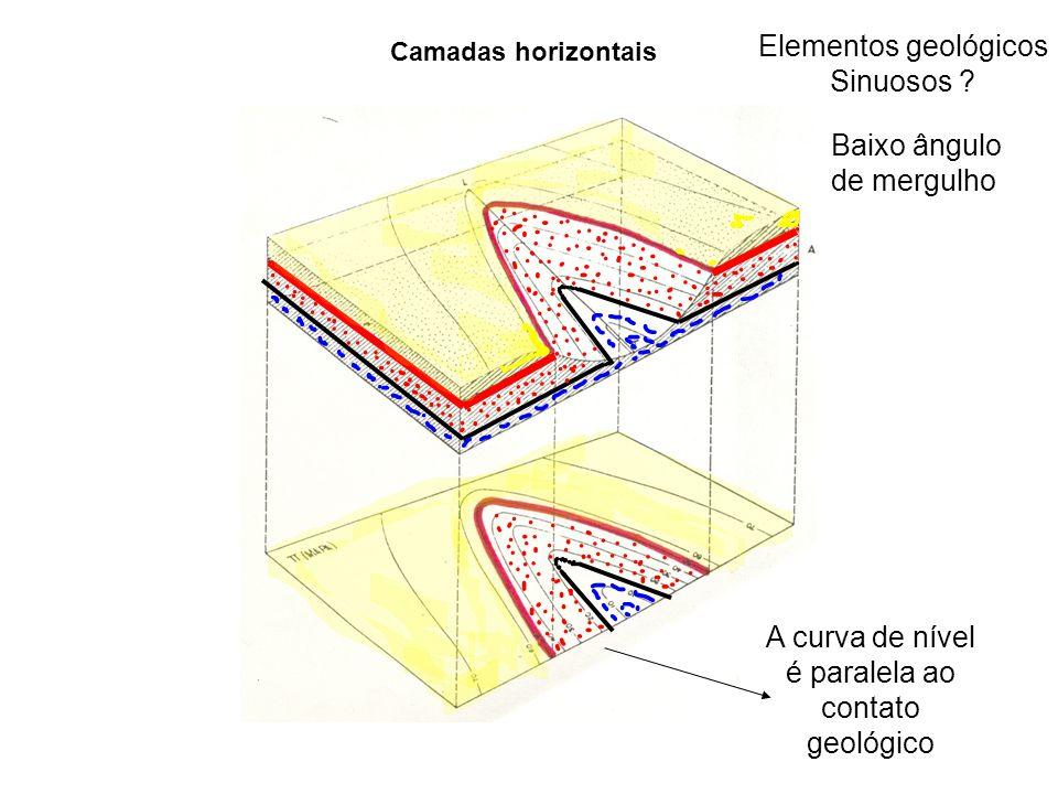 Camadas horizontais Elementos geológicos Sinuosos ? Baixo ângulo de mergulho A curva de nível é paralela ao contato geológico