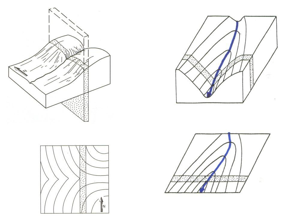 Camadas inclinadas -1 Formato de Vê Regra dos Vês