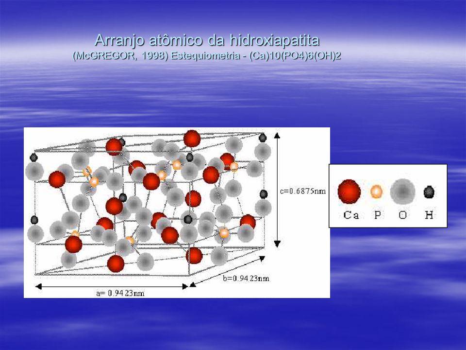 Arranjo atômico da hidroxiapatita (McGREGOR, 1998) Estequiometria - (Ca)10(PO4)6(OH)2