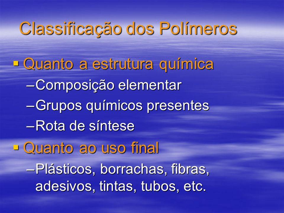 Classificação dos Polímeros Quanto a estrutura química Quanto a estrutura química –Composição elementar –Grupos químicos presentes –Rota de síntese Qu