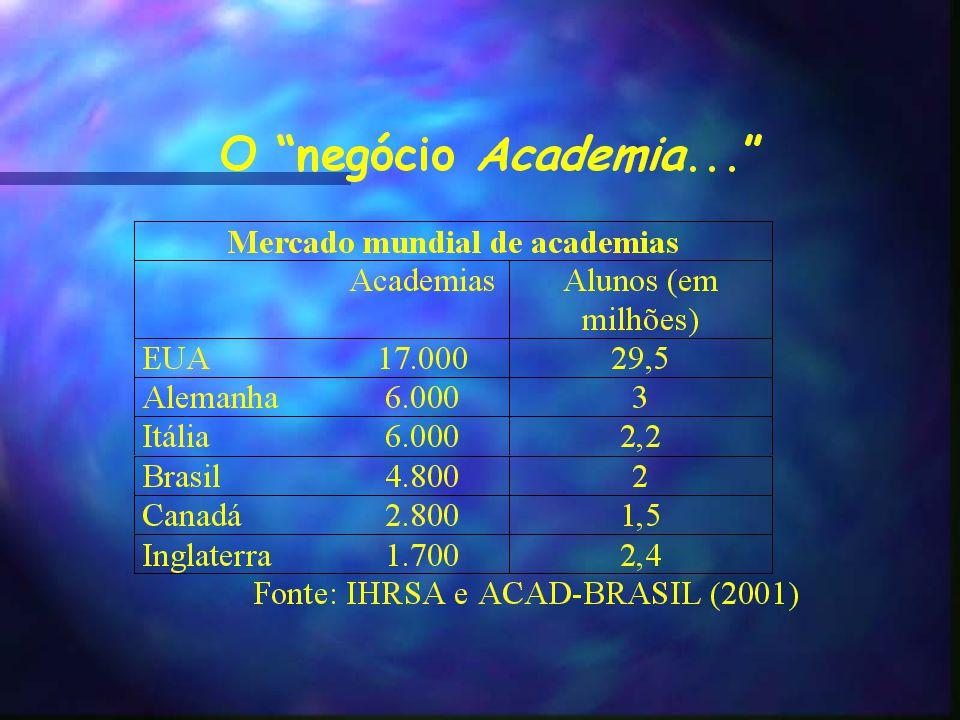 Academia: origens O termo academia tem sua origem em 387 a.C. na Grécia Antiga em Akademus - jardins consagrados ao herói ateniense Academo - e que, e