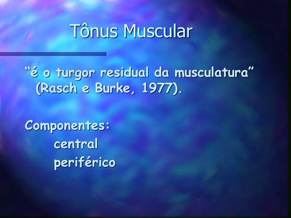 Definição Muscular Protocolo de Treinamento Alto número de repetições Intervalos curtos Combinação com exercícios aeróbios