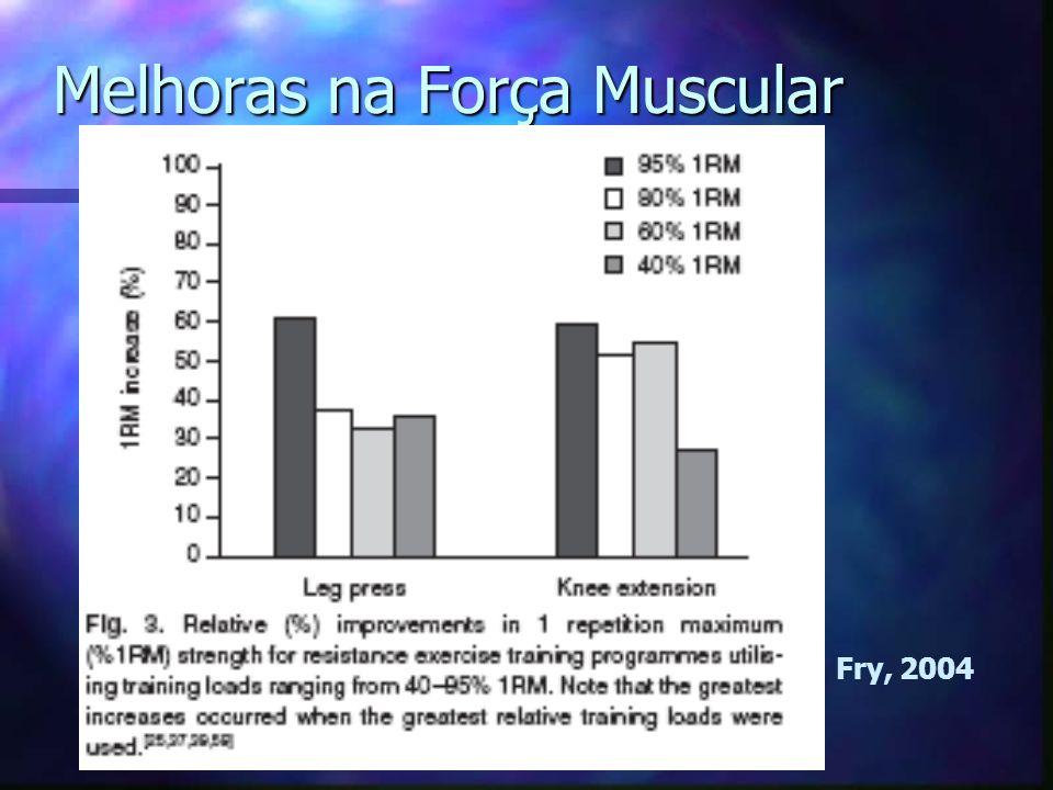 O circuito na musculação é uma forma recomendada para, além da força, estimular a resistência aeróbia ??