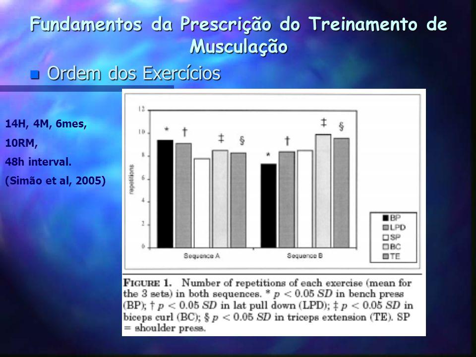 MHC e 3x / 2x-6sem. / 3x-9sem. Carroll et al, 1998