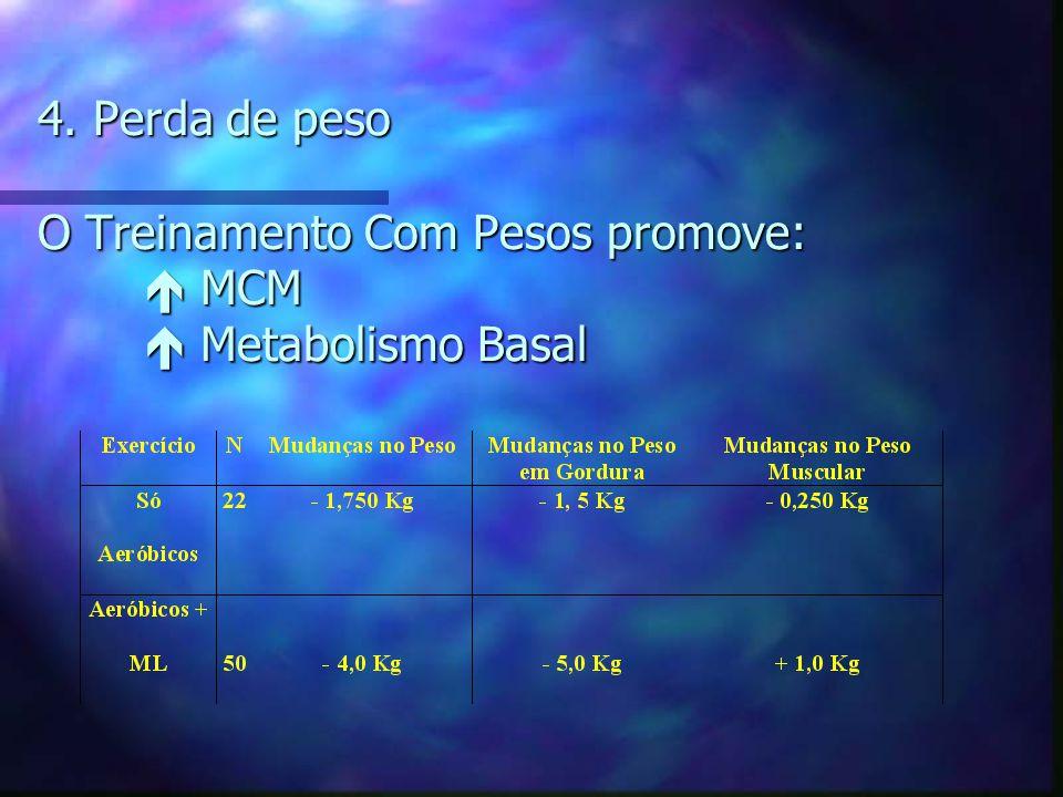 Fundamentos da Prescrição do Treinamento de Musculação n Ordem dos Exercícios 14H, 4M, 6mes, 10RM, 48h interval. (Simão et al, 2005)