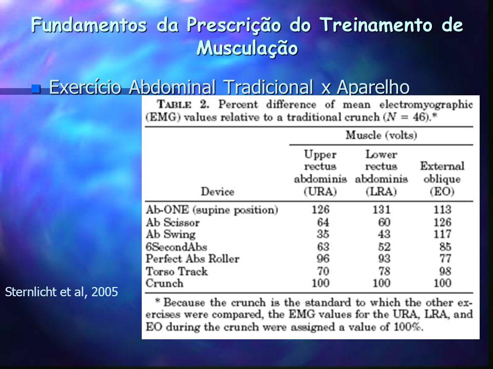 Treinamento Concorrente Respostas a combinação ML + CORRIDA 10 H, 3 x 10 REP, 70%CM, 7 exerc, 105rep/ 25, 70%VO 2 max. (Drumond et al, 2005)