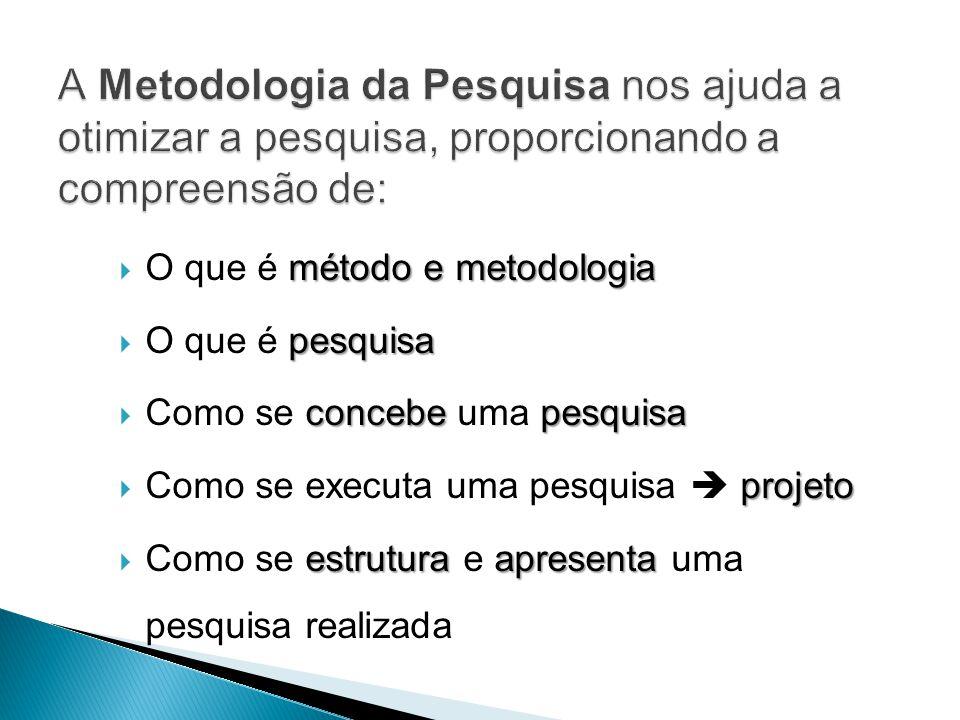 método e metodologia O que é método e metodologia pesquisa O que é pesquisa concebepesquisa Como se concebe uma pesquisa projeto Como se executa uma pesquisa projeto estruturaapresenta Como se estrutura e apresenta uma pesquisa realizada