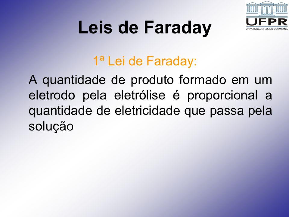 Leis de Faraday 2ª Lei de Faraday: As quantidades de diferentes produtos formados em um eletrodo pela mesma quantidade de eletricidade são proporcionais a suas massas moleculares ou atômicas divididas pela variação do número de oxidação durante o processo eletrolítico