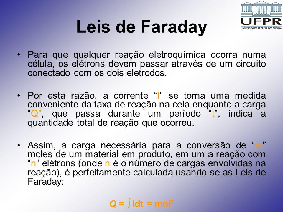 Leis de Faraday F= 96.500C m = número de moles depositados P = peso do material depositado A = peso atômico n = número de elétrons cedidos ou recebidos O Faraday é por definição, a carga necessária para se depositar um equivalente eletroquímico de um material, ou seja m/n.