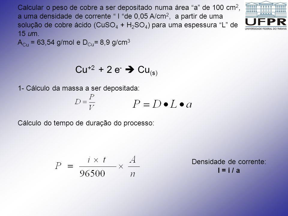 Detalhes do processo 1.Preparação da superfície de trabalho: –Linchamento (lixa 400) –Pesagem da placa de Latão; –Desengraxe alcalino com a seguinte solução: Hidróxido de sódio (NaOH)35 g/L Carbonato de sódio (Na 2 CO 3 )25 g/L Fosfato trisódico (Na 2 PO 4.12H 2 O) 6 g/L Lauril sulfato de sódio 1 g/L –Temperatura = 80 o C –Tempo = 2min.