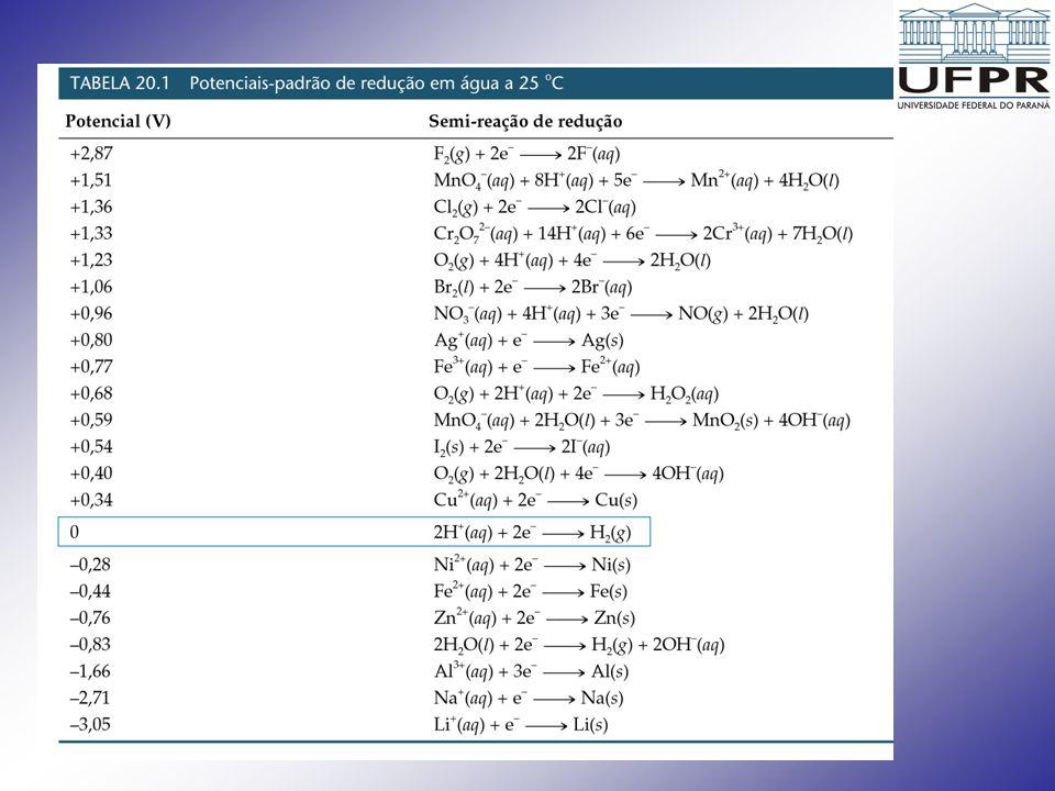 Células galvânicas Os potenciais padrão de redução devem ser escritos como as reações de redução: Zn2+(aq) + 2e- Zn(s), E red = -0,76 V.