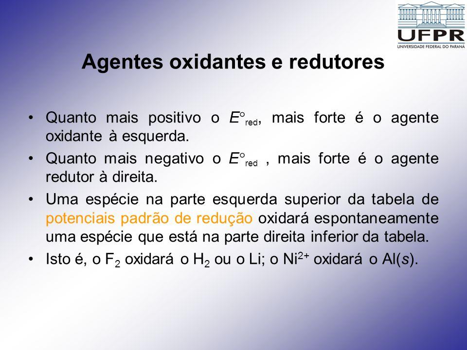Agentes oxidantes e redutores Quanto mais positivo o E red, mais forte é o agente oxidante à esquerda. Quanto mais negativo o E red, mais forte é o ag