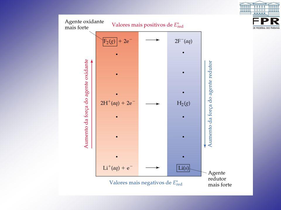 Em uma célula (espontânea) galvânica o E red (catodo) é mais positivo do que o E red (anodo) uma vez que: - Um E positivo indica um processo espontâneo (célula galvânica).
