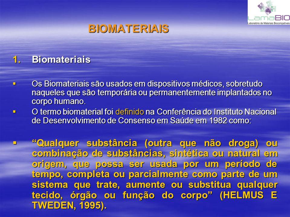BIOMATERIAIS 1.Biomateriais Os Biomateriais são usados em dispositivos médicos, sobretudo naqueles que são temporária ou permanentemente implantados no corpo humano.