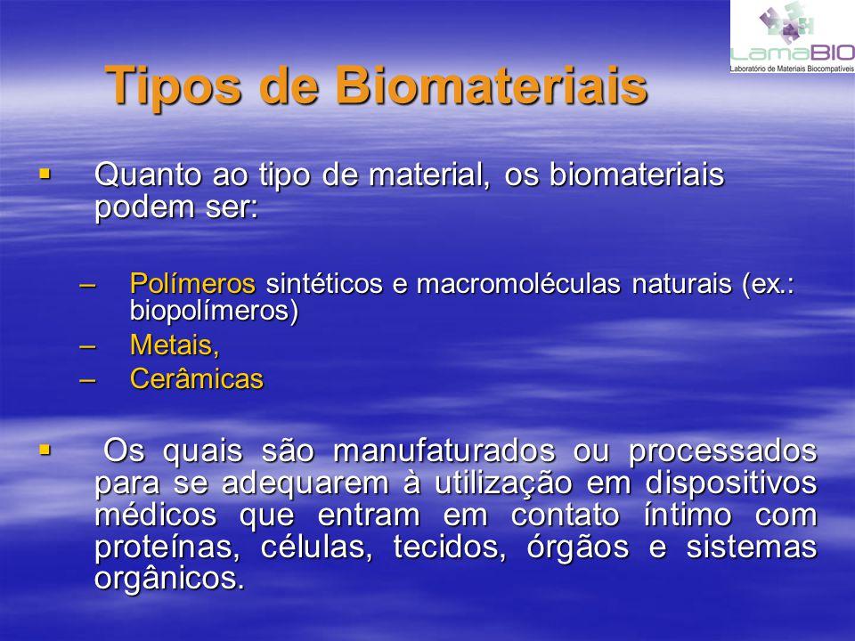 Tipos de Biomateriais Quanto ao tipo de material, os biomateriais podem ser: Quanto ao tipo de material, os biomateriais podem ser: –Polímeros sintéticos e macromoléculas naturais (ex.: biopolímeros) –Metais, –Cerâmicas Os quais são manufaturados ou processados para se adequarem à utilização em dispositivos médicos que entram em contato íntimo com proteínas, células, tecidos, órgãos e sistemas orgânicos.
