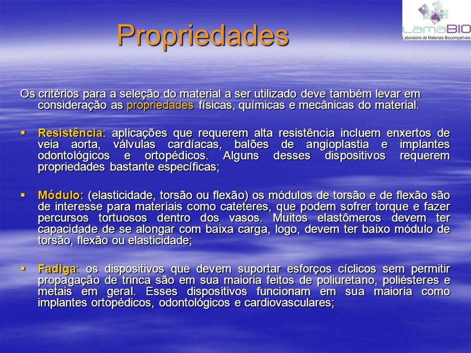 Propriedades Rugosidade: em aplicações onde é desejado baixo atrito, como em implantes de juntas ortopédicas, utilizam-se materiais com acabamentos espelhados.
