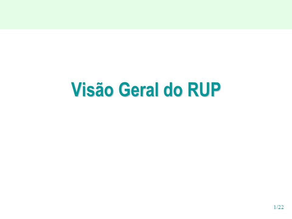1/22 Visão Geral do RUP