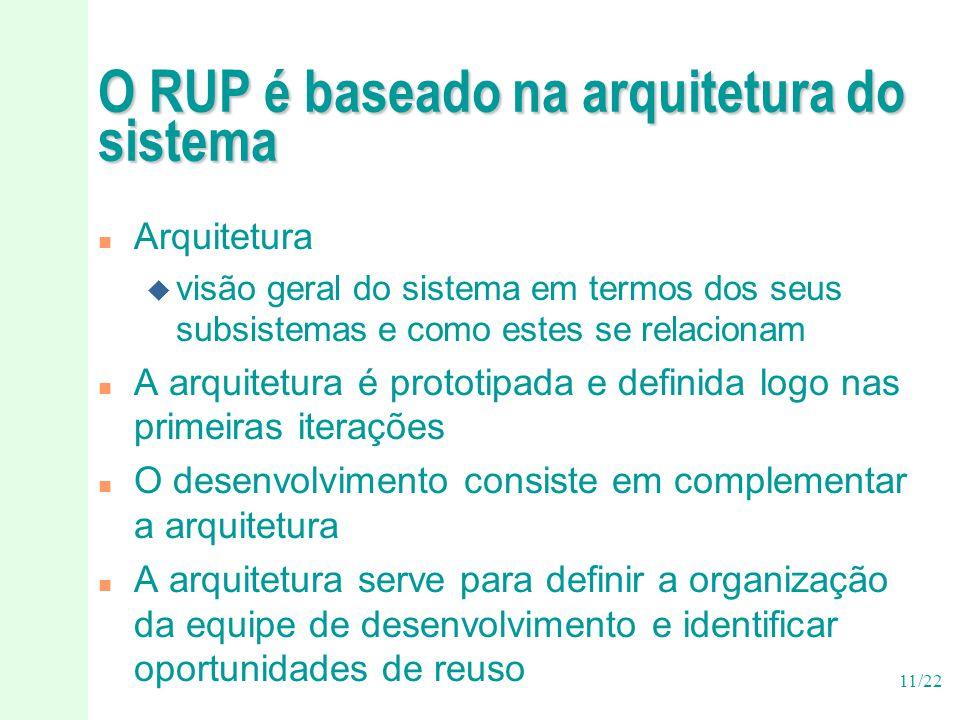 11/22 O RUP é baseado na arquitetura do sistema n Arquitetura u visão geral do sistema em termos dos seus subsistemas e como estes se relacionam n A a