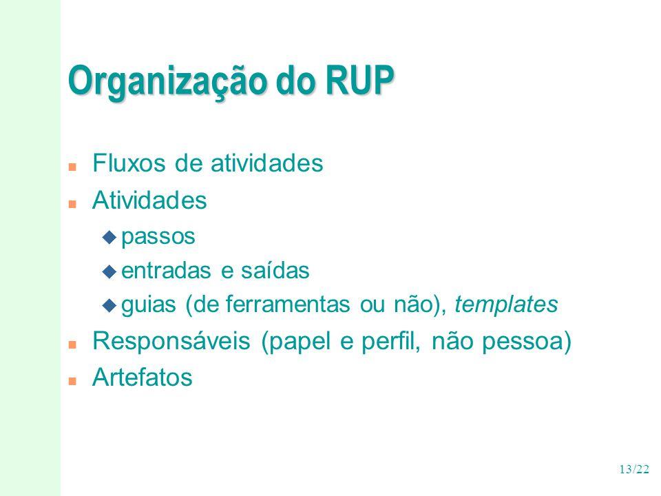13/22 Organização do RUP n Fluxos de atividades n Atividades u passos u entradas e saídas u guias (de ferramentas ou não), templates n Responsáveis (p