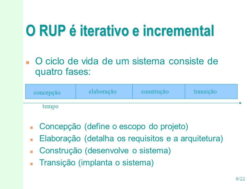 6/22 O RUP é iterativo e incremental n O ciclo de vida de um sistema consiste de quatro fases: n Concepção (define o escopo do projeto) n Elaboração (