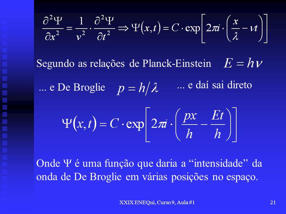 XXIX ENEQui, Curso 9, Aula #121 Segundo as relações de Planck-Einstein... e De Broglie... e daí sai direto Onde é uma função que daria a intensidade d