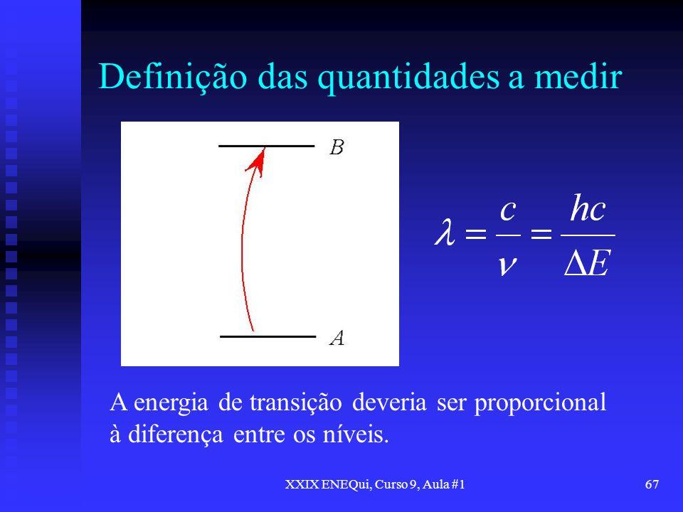 XXIX ENEQui, Curso 9, Aula #167 Definição das quantidades a medir A energia de transição deveria ser proporcional à diferença entre os níveis.
