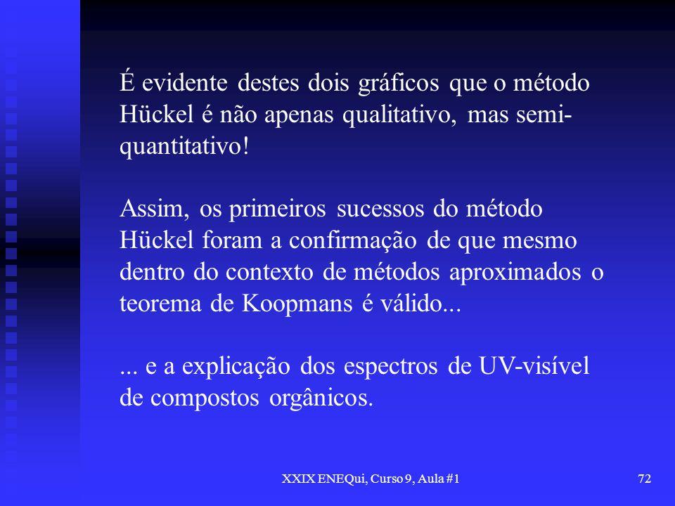 XXIX ENEQui, Curso 9, Aula #172 É evidente destes dois gráficos que o método Hückel é não apenas qualitativo, mas semi- quantitativo! Assim, os primei