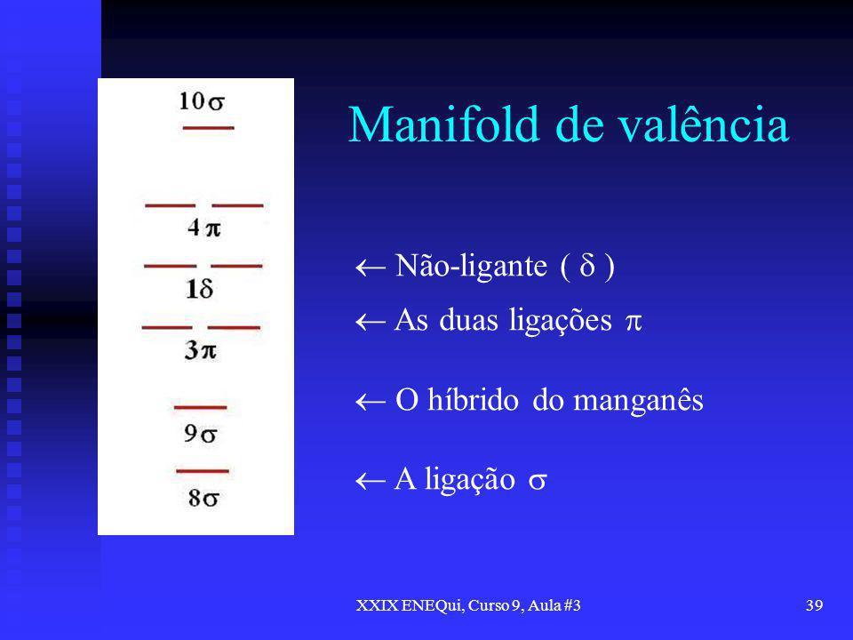 XXIX ENEQui, Curso 9, Aula #339 Manifold de valência Não-ligante ( ) As duas ligações O híbrido do manganês A ligação
