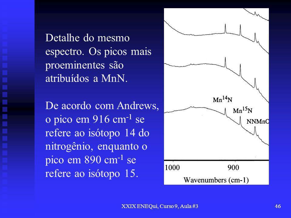 XXIX ENEQui, Curso 9, Aula #346 Detalhe do mesmo espectro. Os picos mais proeminentes são atribuídos a MnN. De acordo com Andrews, o pico em 916 cm -1