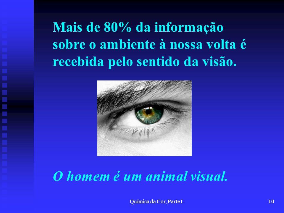 Química da Cor, Parte I10 Mais de 80% da informação sobre o ambiente à nossa volta é recebida pelo sentido da visão. O homem é um animal visual.