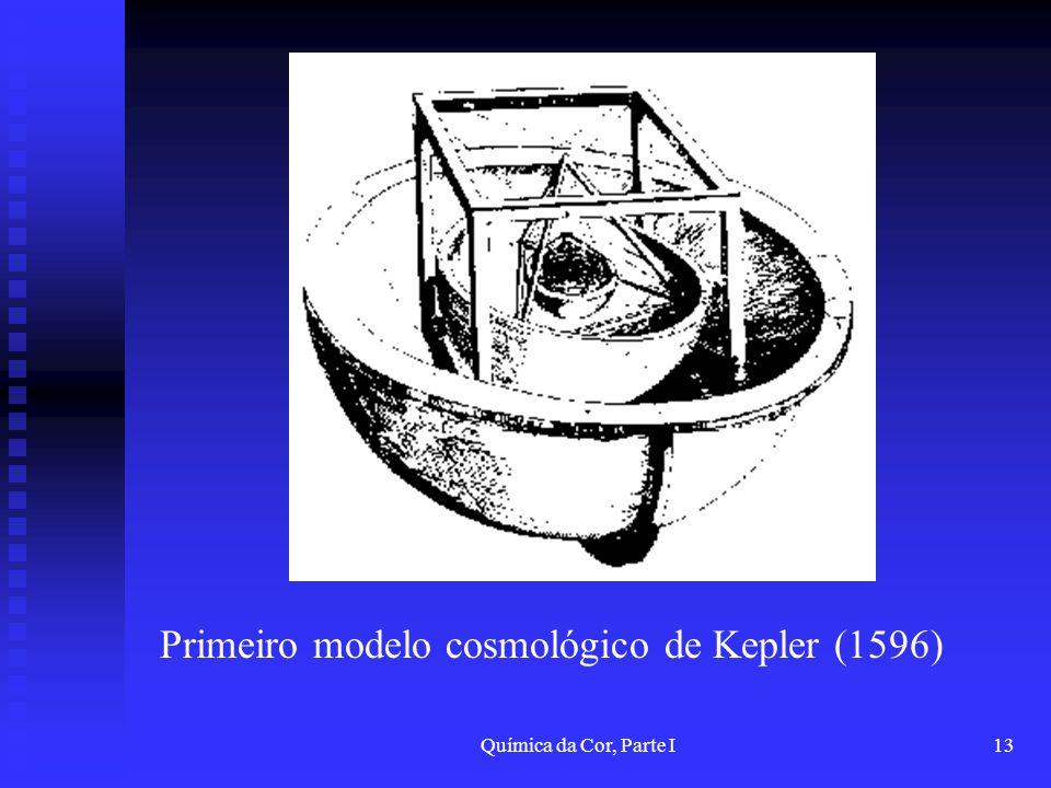 Química da Cor, Parte I13 Primeiro modelo cosmológico de Kepler (1596)