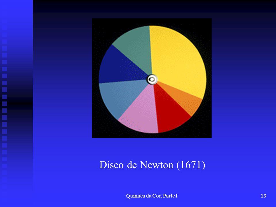 Química da Cor, Parte I19 Disco de Newton (1671)