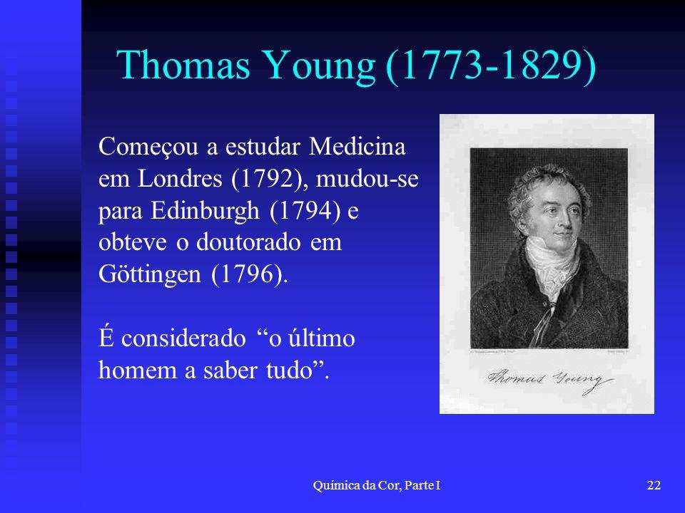 Química da Cor, Parte I22 Thomas Young (1773-1829) Começou a estudar Medicina em Londres (1792), mudou-se para Edinburgh (1794) e obteve o doutorado e