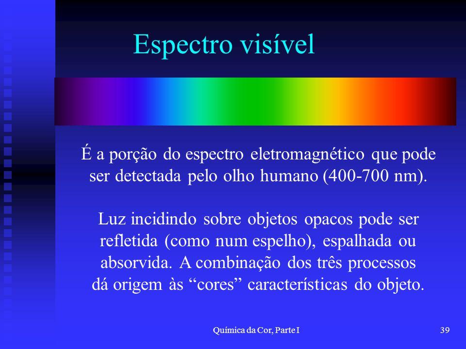 Química da Cor, Parte I39 Espectro visível É a porção do espectro eletromagnético que pode ser detectada pelo olho humano (400-700 nm). Luz incidindo