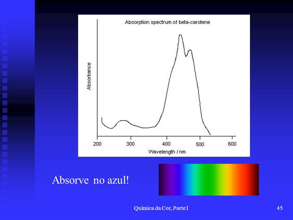 Química da Cor, Parte I45 Absorve no azul!