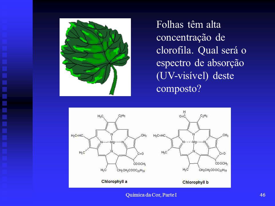 Química da Cor, Parte I46 Folhas têm alta concentração de clorofila. Qual será o espectro de absorção (UV-visível) deste composto?