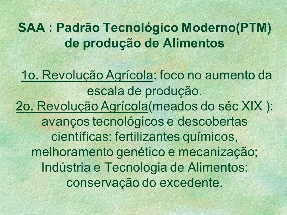 Movimentos de Reforma na Agricultura (Anos 20) Resgate dos métodos tradicionais de manejo de fertilidade dos solos,controle de pragas e produção de al
