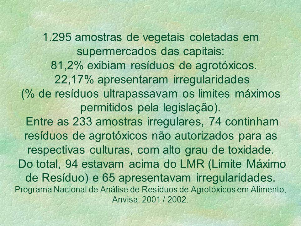 SOMATÓRIA DE EFEITOS A noção de Somatória de Efeitos introduzida por Druckrey por ocasião das pesquisas com o corante amarelo manteiga:...a dose total