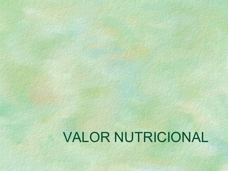 Resíduos de drogas veterinárias: insônia, irritabilidade, dor de cabeça, fotofobia e tremores musculares BISSACOT, 1998 Aditivos Químicos Sintéticos e