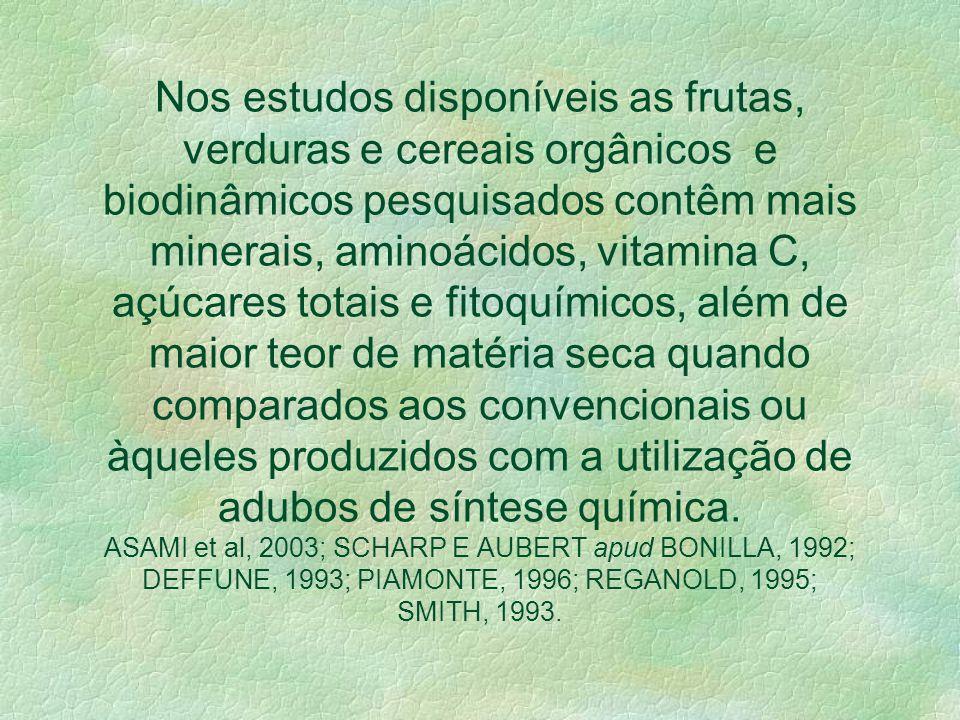 PERDAS NUTRICIONAIS NA HORTICULTURA AMERICANA (1963 a 2000) Agrião: - 88,00 % de Fe Couve: - 84,21 % de Mg e 61,95 % de vit. C Brócolis e Beterraba: -