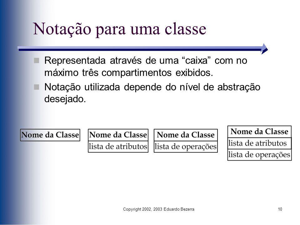 Copyright 2002, 2003 Eduardo Bezerra10 Notação para uma classe Representada através de uma caixa com no máximo três compartimentos exibidos. Notação u