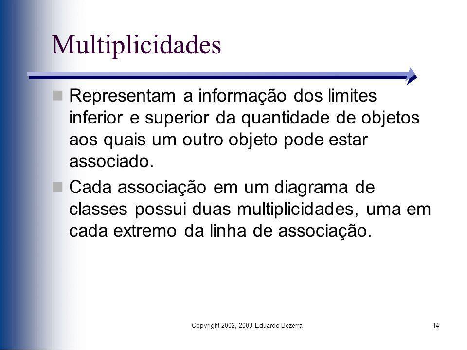 Copyright 2002, 2003 Eduardo Bezerra14 Multiplicidades Representam a informação dos limites inferior e superior da quantidade de objetos aos quais um