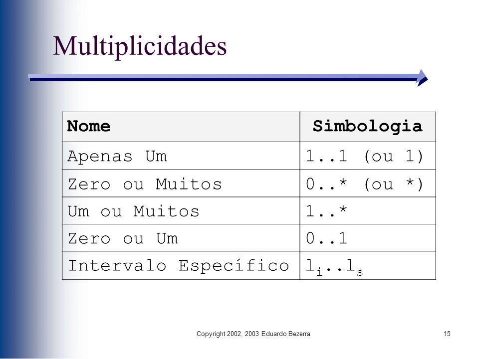 Copyright 2002, 2003 Eduardo Bezerra15 Multiplicidades NomeSimbologia Apenas Um1..1 (ou 1) Zero ou Muitos0..* (ou *) Um ou Muitos1..* Zero ou Um0..1 I