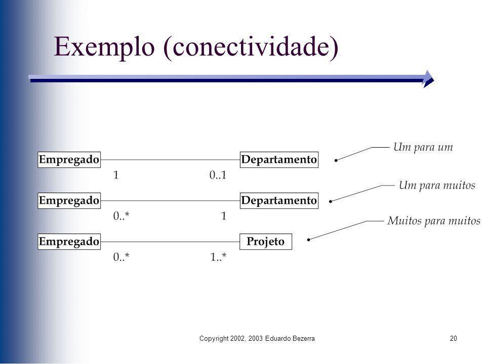 Copyright 2002, 2003 Eduardo Bezerra20 Exemplo (conectividade)
