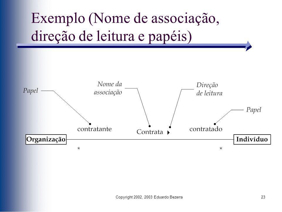 Copyright 2002, 2003 Eduardo Bezerra23 Exemplo (Nome de associação, direção de leitura e papéis)