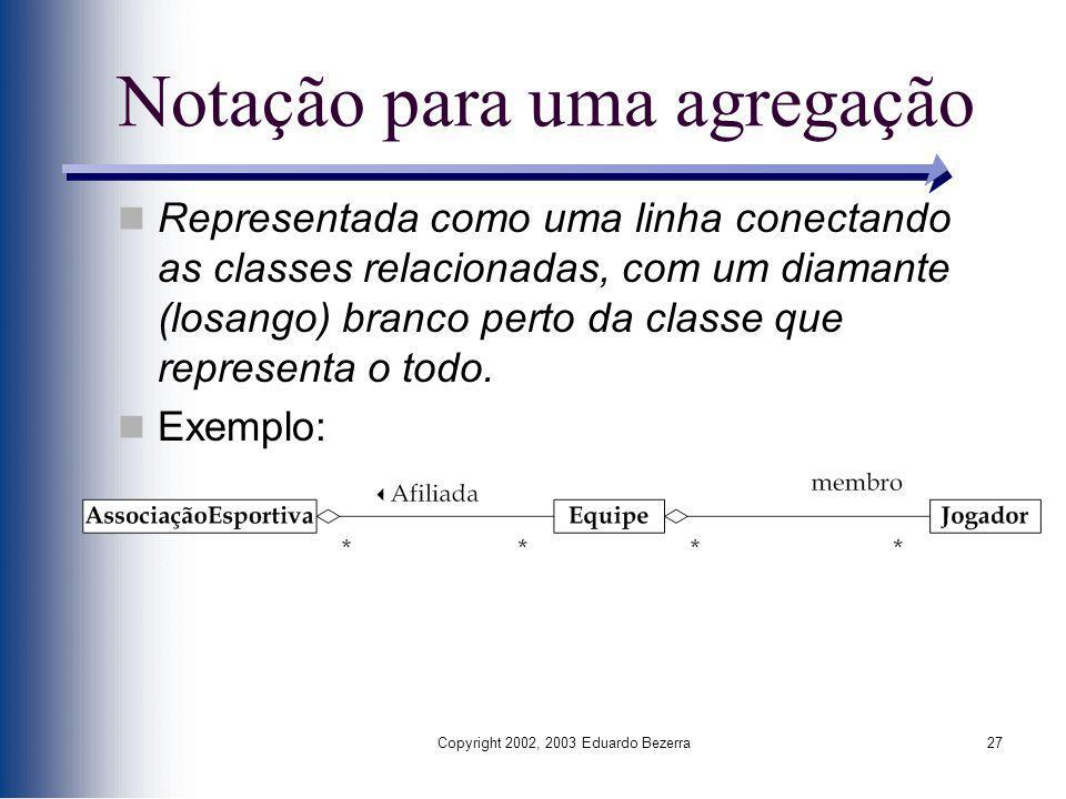 Copyright 2002, 2003 Eduardo Bezerra27 Notação para uma agregação Representada como uma linha conectando as classes relacionadas, com um diamante (los